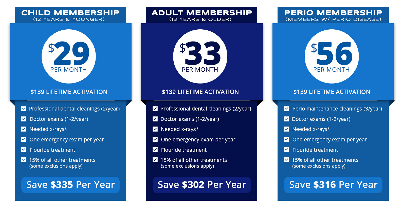 Ford Dental Group Membership Club plans for child, adult, and perio patients